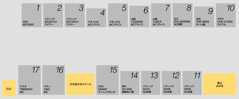 machine_layout